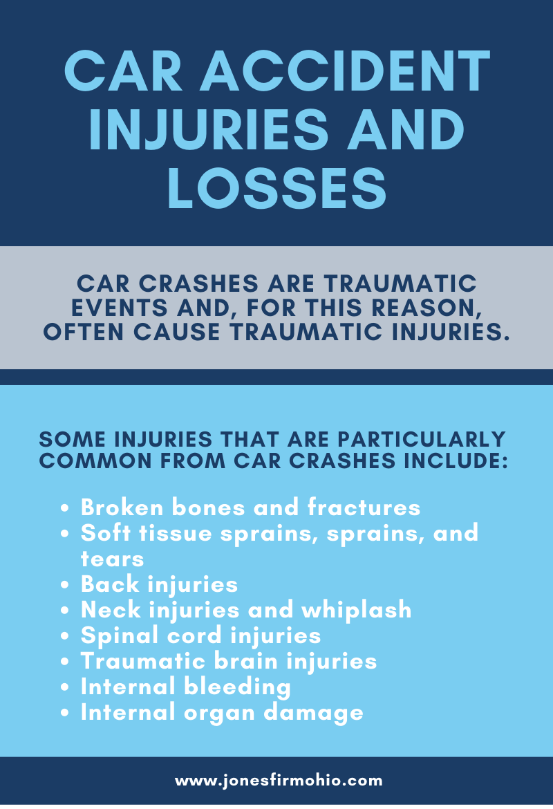 car accident injuries and losses